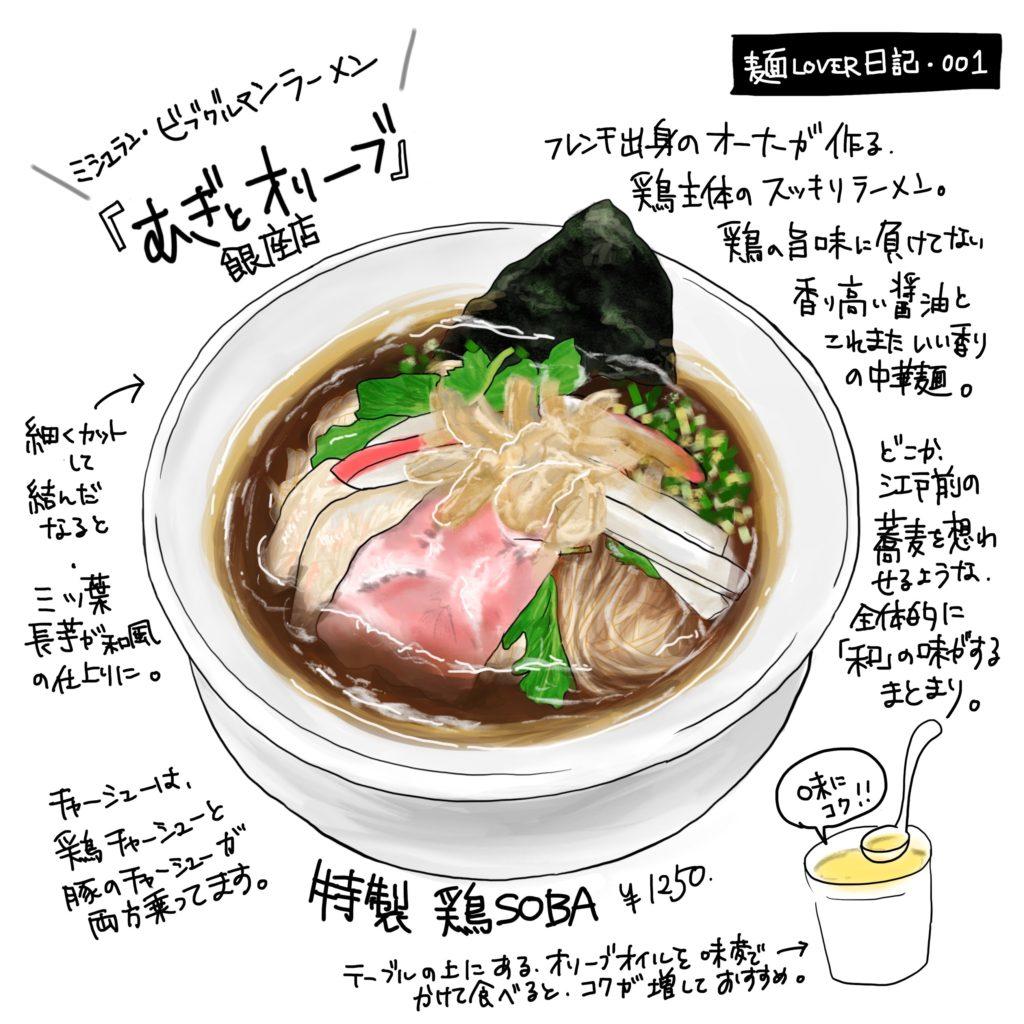 ミシュランラーメン『むぎとオリーブ』の淡麗な鶏SOBA | 銀座・東京